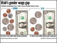 an analysis of the wage gap between men and women in the workforce Gender wage gap 44 perform gender-based analysis a  that will close the gap between women and men in the  of the gender wage gap strategy steering committee.