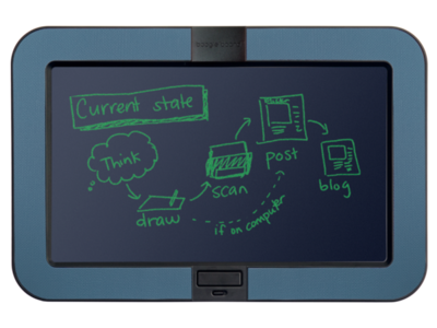 Boogie Board Dashboard On-the-Go Writers Navy 1414375