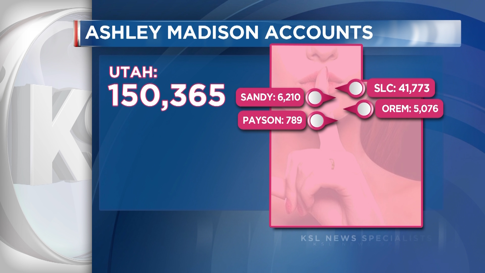 Expert 150K Utah based Ashley Madison accounts uncovered in hack