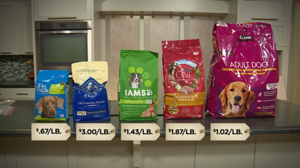 Ksl Investigates Are Higher Priced Dog Foods Better For Your Pet