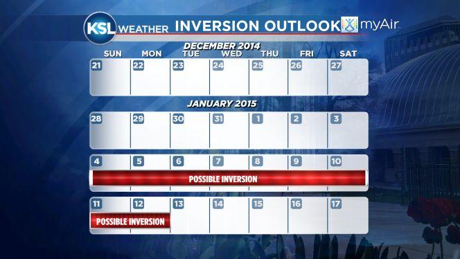 Inversion Outlook | KSL com