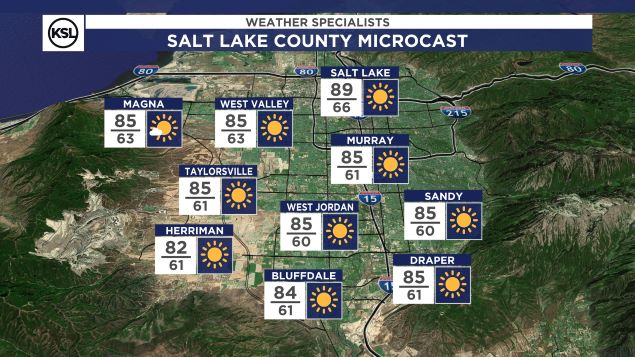 KSL Weather Center